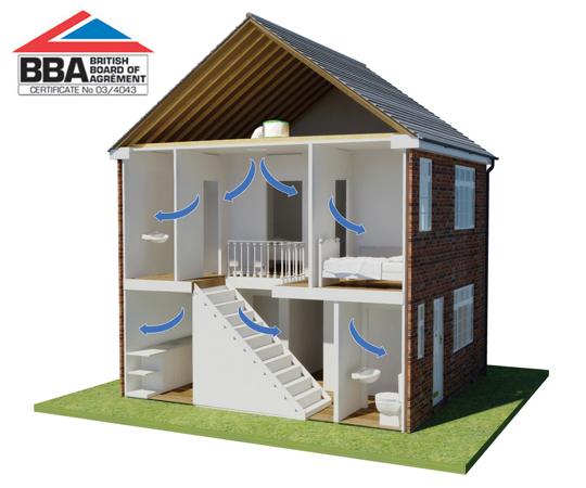 Positive Input Ventilation >> Positive Input Ventilation Piv Sc Air Tightness Ventilation